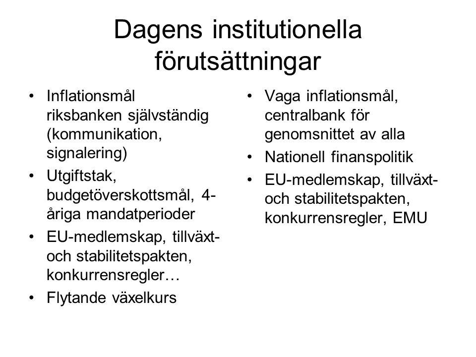 Dagens institutionella förutsättningar
