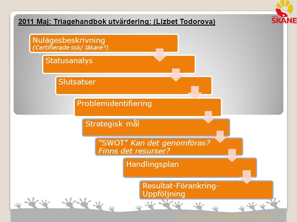 2011 Maj: Triagehandbok utvärdering: (Lizbet Todorova)