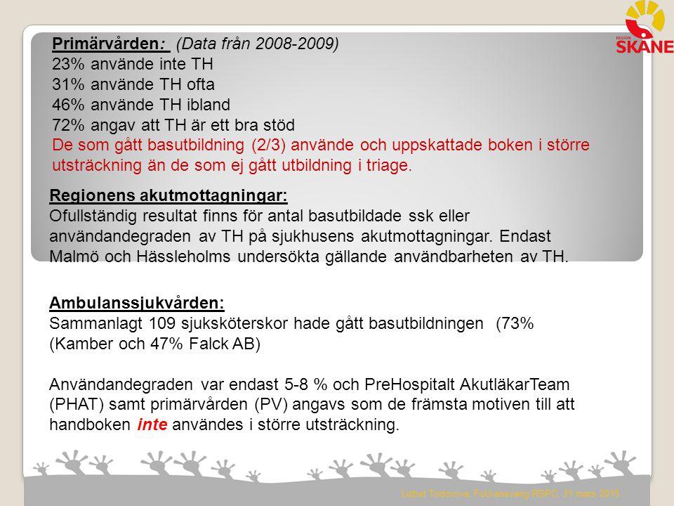 Primärvården: (Data från 2008-2009) 23% använde inte TH