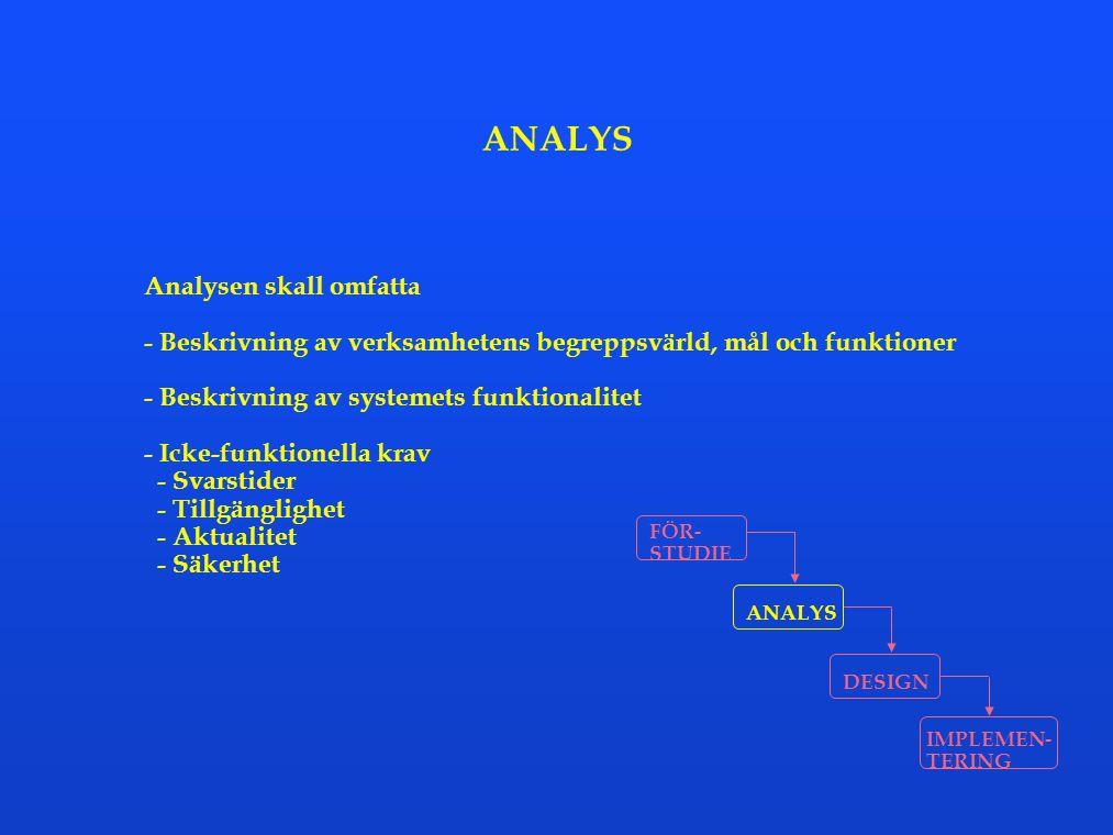 ANALYS Analysen skall omfatta
