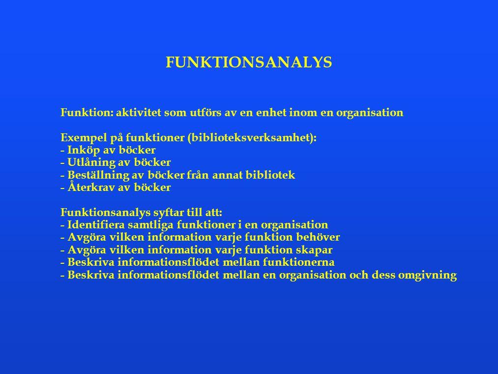 FUNKTIONSANALYS Funktion: aktivitet som utförs av en enhet inom en organisation. Exempel på funktioner (biblioteksverksamhet):