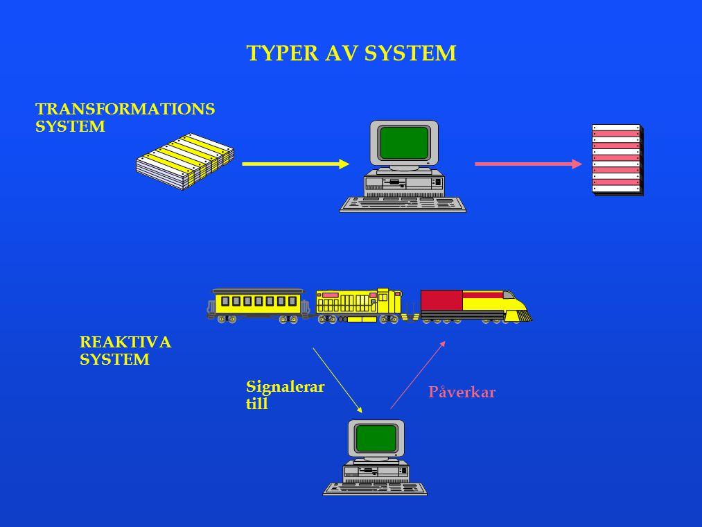 TYPER AV SYSTEM TRANSFORMATIONS SYSTEM REAKTIVA SYSTEM Signalerar