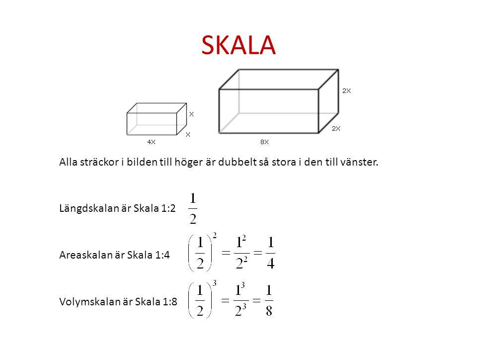 SKALA Alla sträckor i bilden till höger är dubbelt så stora i den till vänster. Längdskalan är Skala 1:2.
