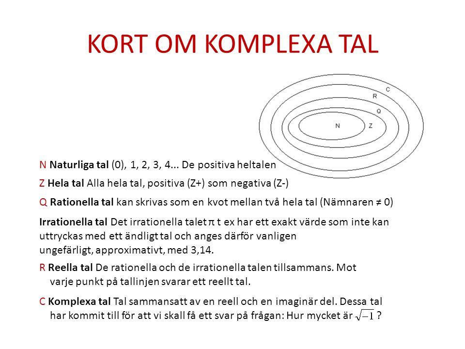 KORT OM KOMPLEXA TAL N Naturliga tal (0), 1, 2, 3, 4... De positiva heltalen. Z Hela tal Alla hela tal, positiva (Z+) som negativa (Z-)