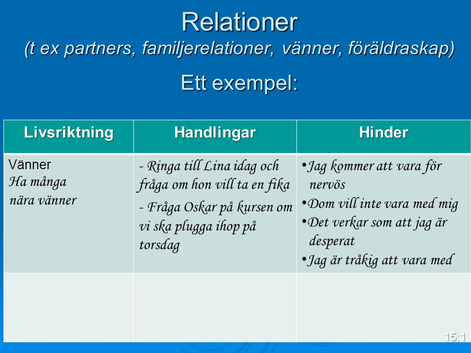 Relationer (t ex partners, familjerelationer, vänner, föräldraskap) Ett exempel: