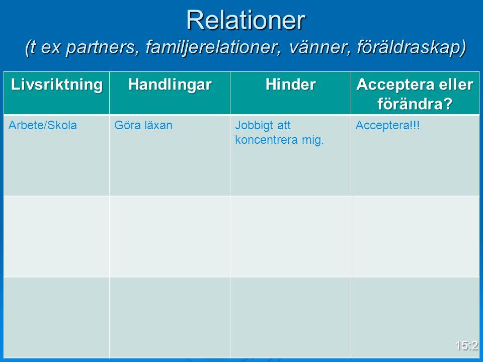 Relationer (t ex partners, familjerelationer, vänner, föräldraskap)