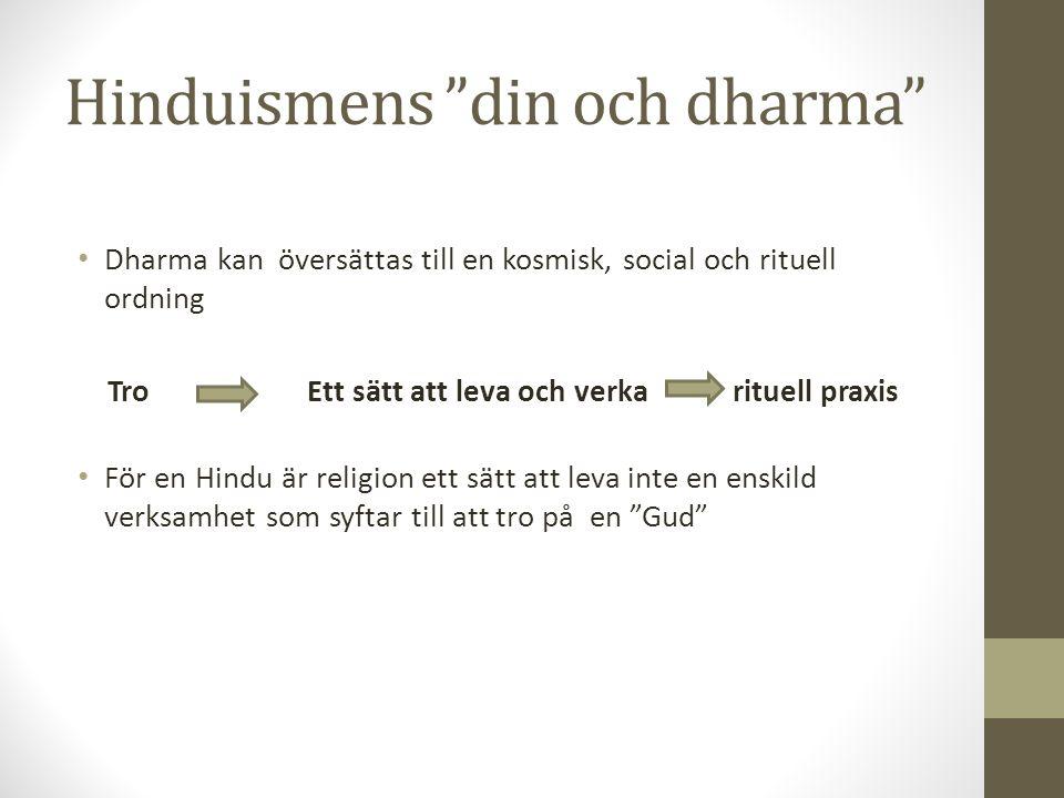 Hinduismens din och dharma