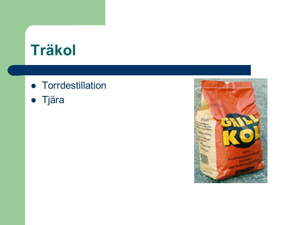 Träkol Torrdestillation Tjära