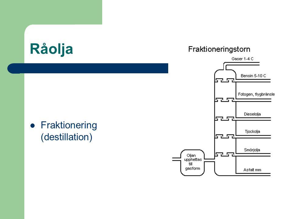 Råolja Fraktionering (destillation)