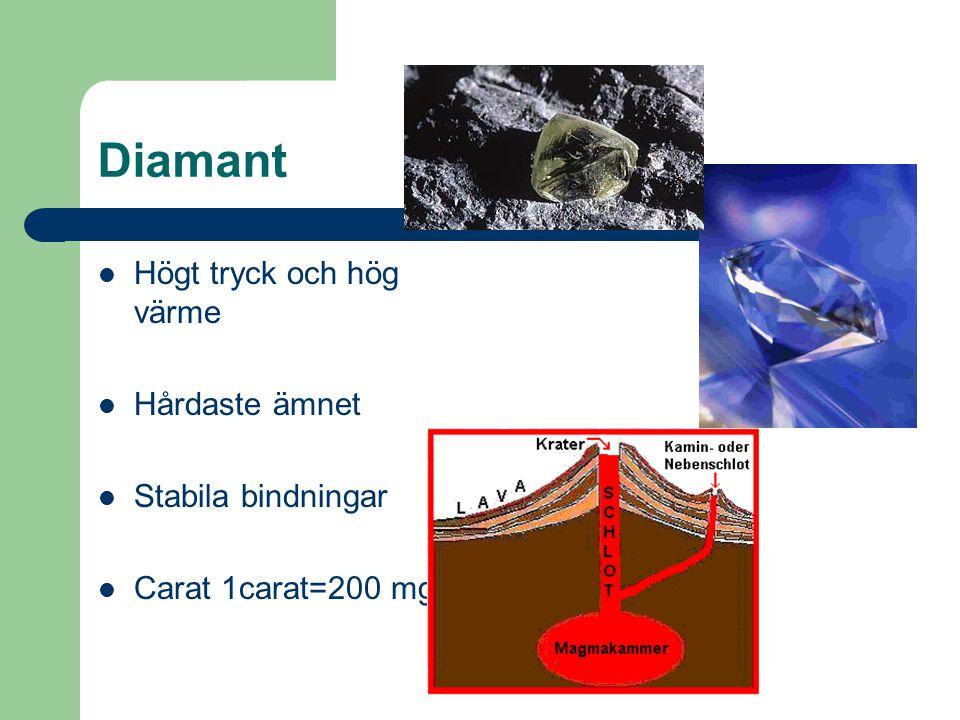 Diamant Högt tryck och hög värme Hårdaste ämnet Stabila bindningar