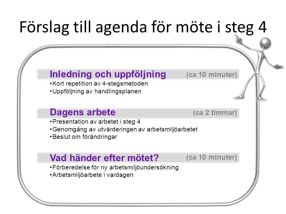Förslag till agenda för möte i steg 4