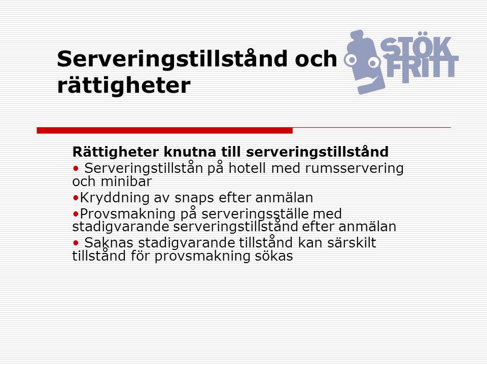 Serveringstillstånd och rättigheter