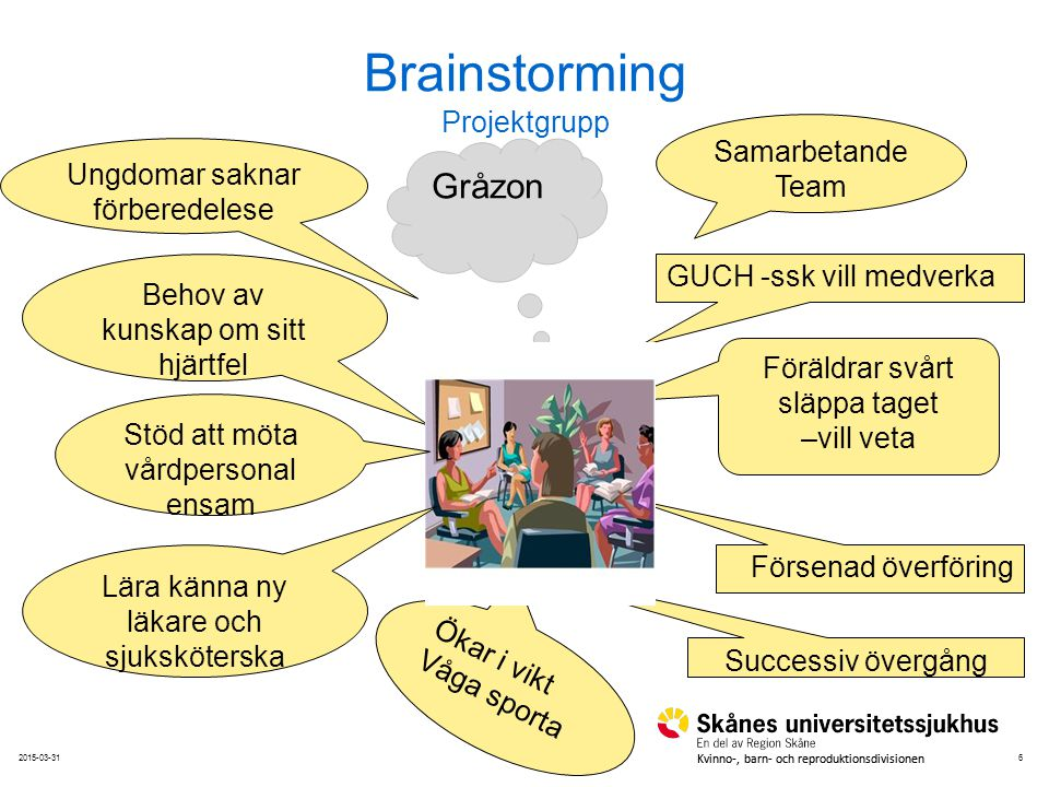 Brainstorming Projektgrupp