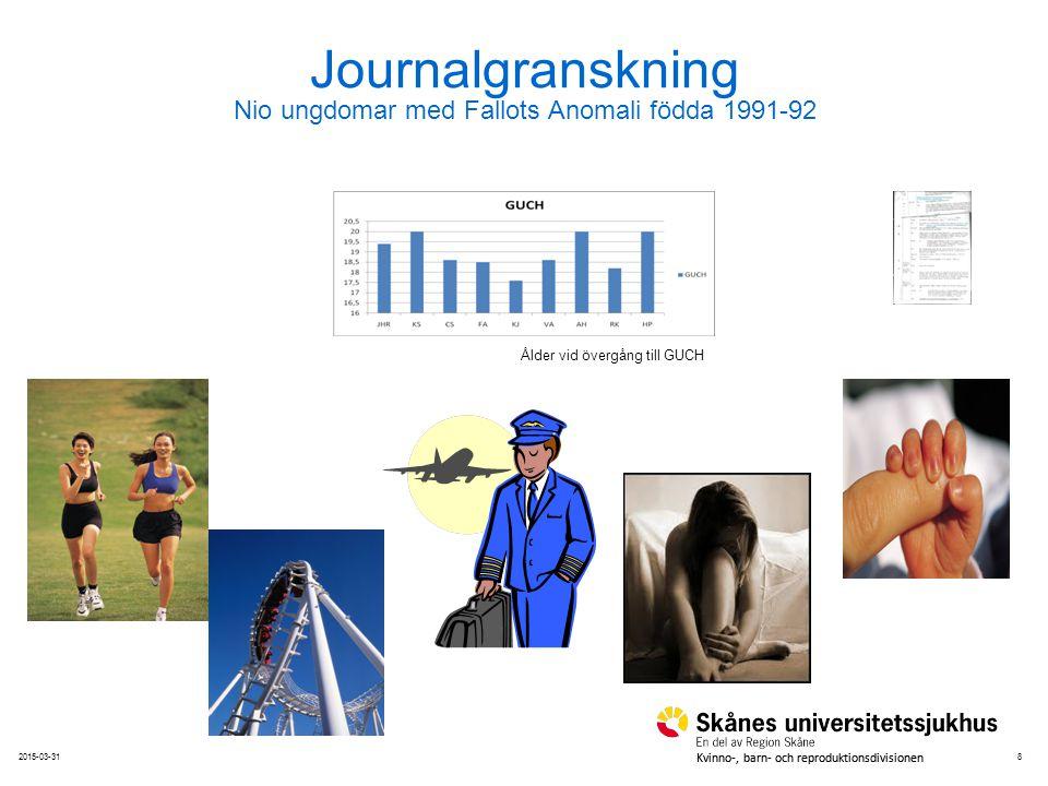 Journalgranskning Nio ungdomar med Fallots Anomali födda 1991-92