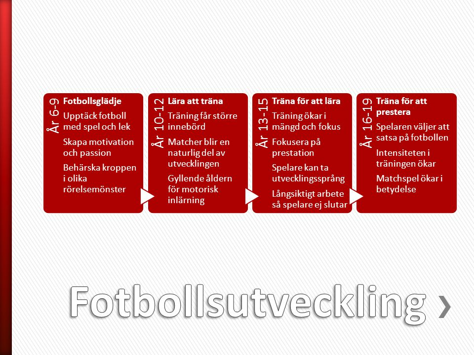 Fotbollsutveckling År 6-9 Behärska kroppen i olika rörelsemönster