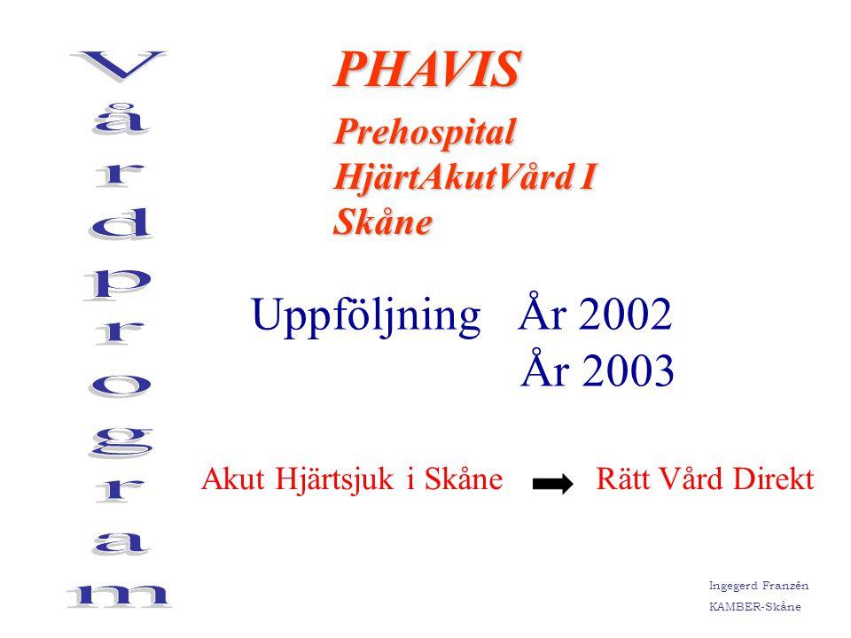 Vårdprogram PHAVIS Uppföljning År 2002 År 2003