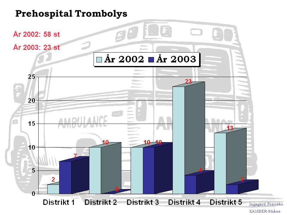 Prehospital Trombolys