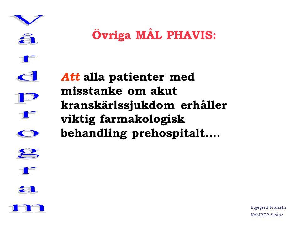 Vårdprogram Övriga MÅL PHAVIS: