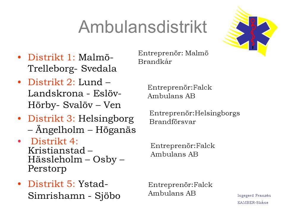 Ambulansdistrikt Distrikt 1: Malmö- Trelleborg- Svedala