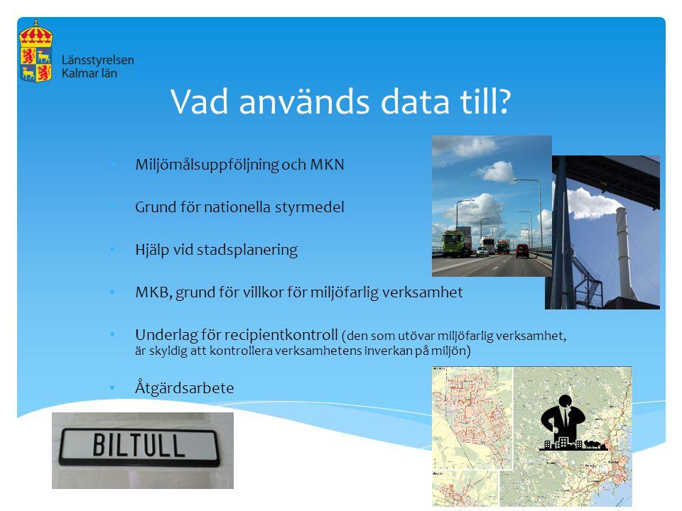 Vad används data till Miljömålsuppföljning och MKN