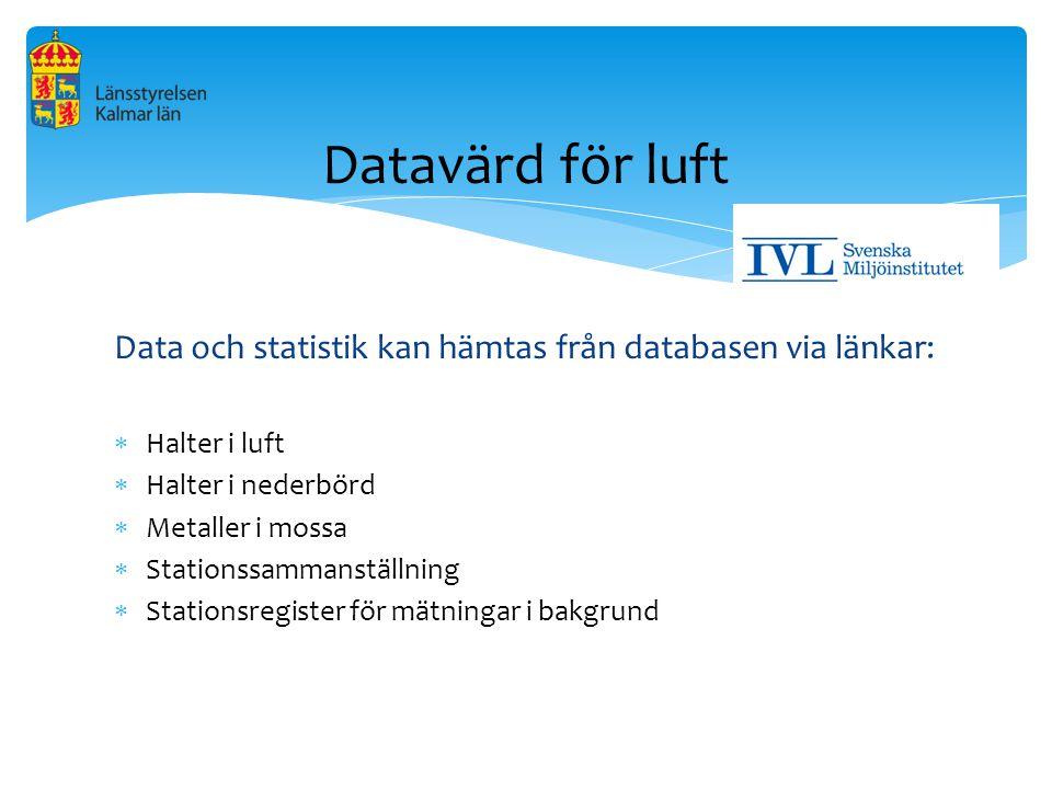 Datavärd för luft Data och statistik kan hämtas från databasen via länkar: Halter i luft. Halter i nederbörd.