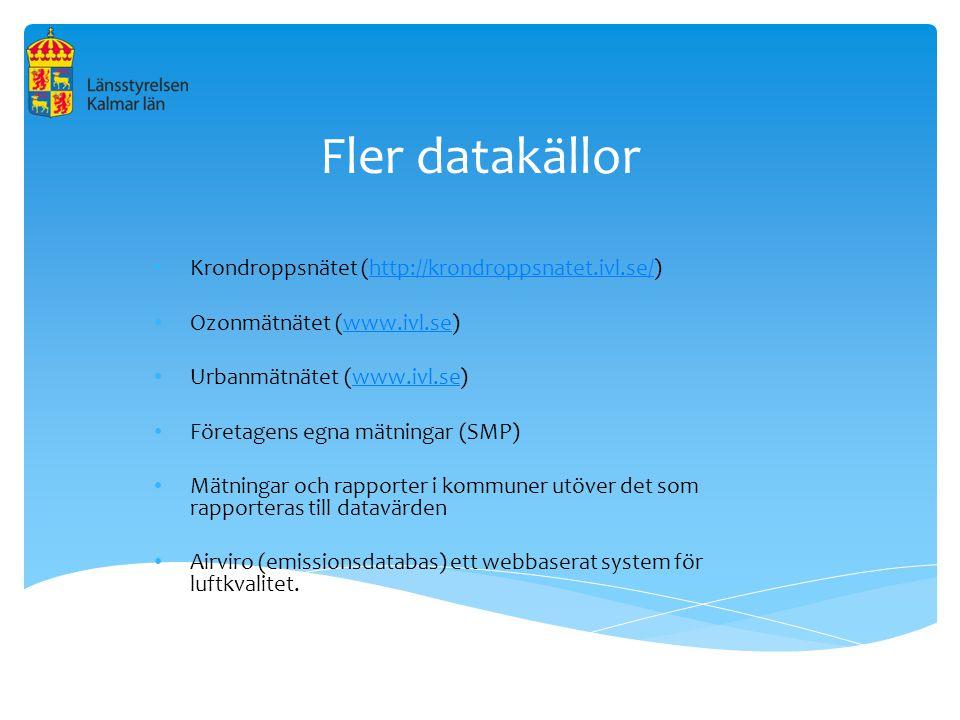 Fler datakällor Krondroppsnätet (http://krondroppsnatet.ivl.se/)
