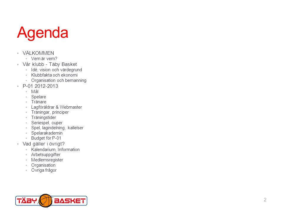 Agenda VÄLKOMMEN Vår klubb - Täby Basket P-01 2012-2013