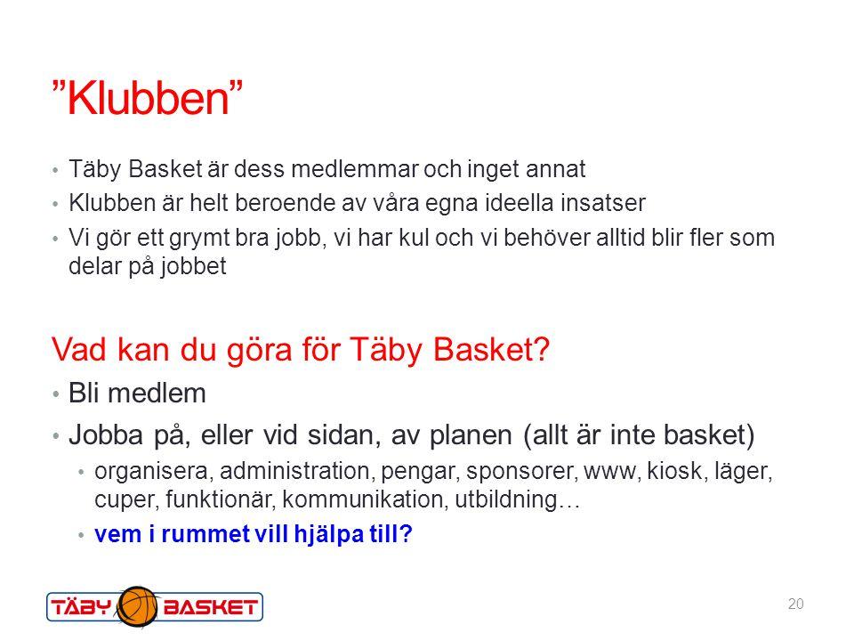 Klubben Vad kan du göra för Täby Basket Bli medlem