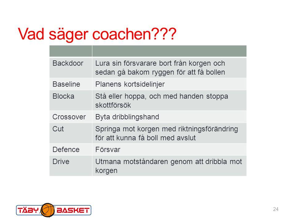 Vad säger coachen Backdoor