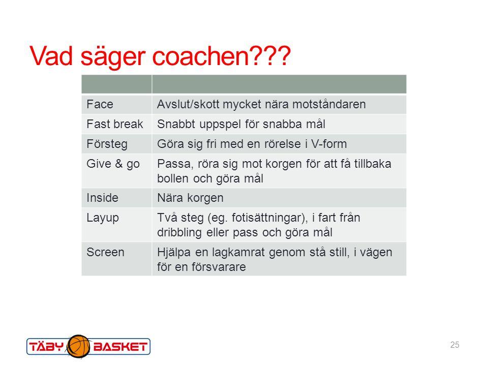 Vad säger coachen Face Avslut/skott mycket nära motståndaren