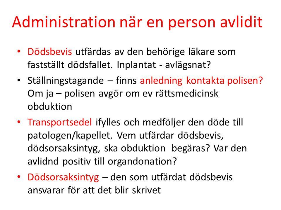 Administration när en person avlidit