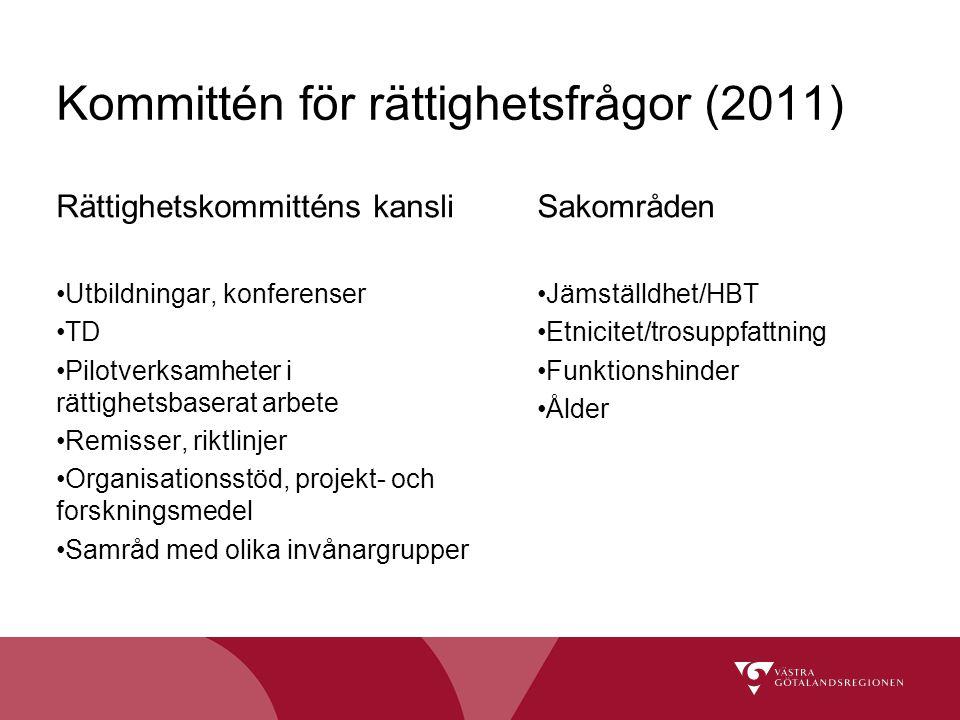 Kommittén för rättighetsfrågor (2011)