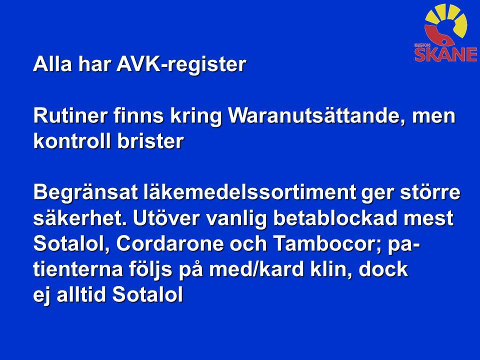 Alla har AVK-register Rutiner finns kring Waranutsättande, men. kontroll brister. Begränsat läkemedelssortiment ger större.