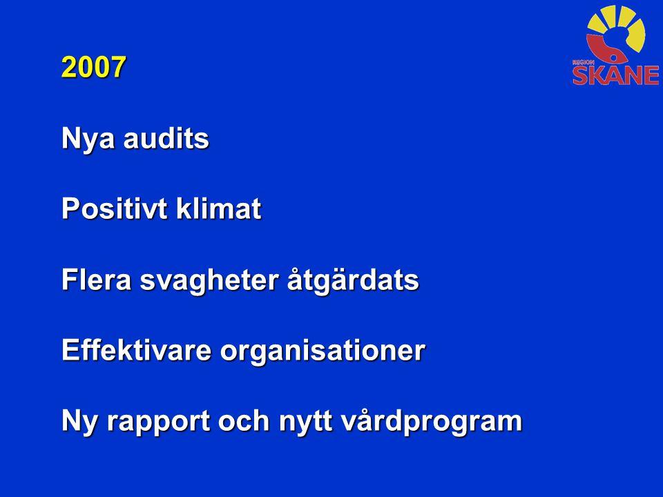 2007 Nya audits. Positivt klimat. Flera svagheter åtgärdats.