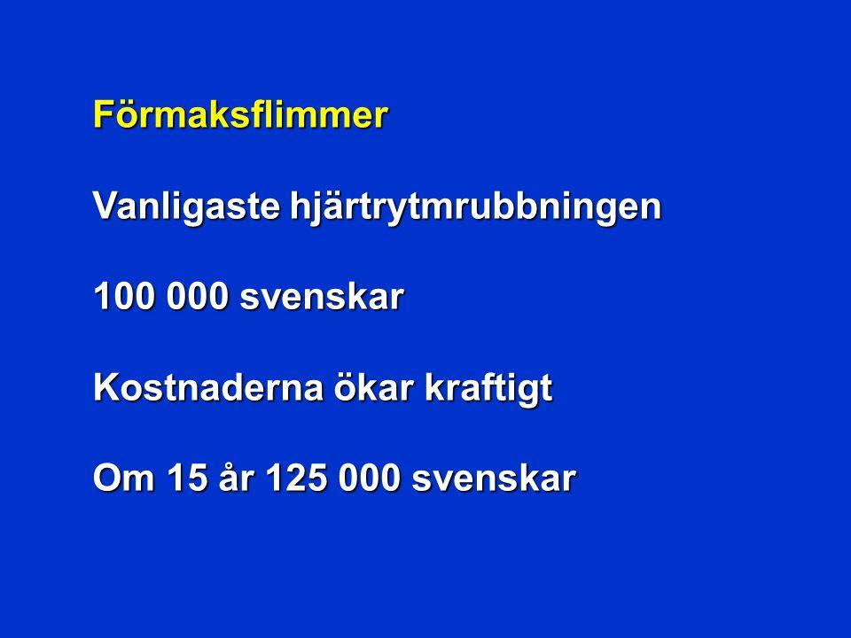 Förmaksflimmer Vanligaste hjärtrytmrubbningen. 100 000 svenskar.