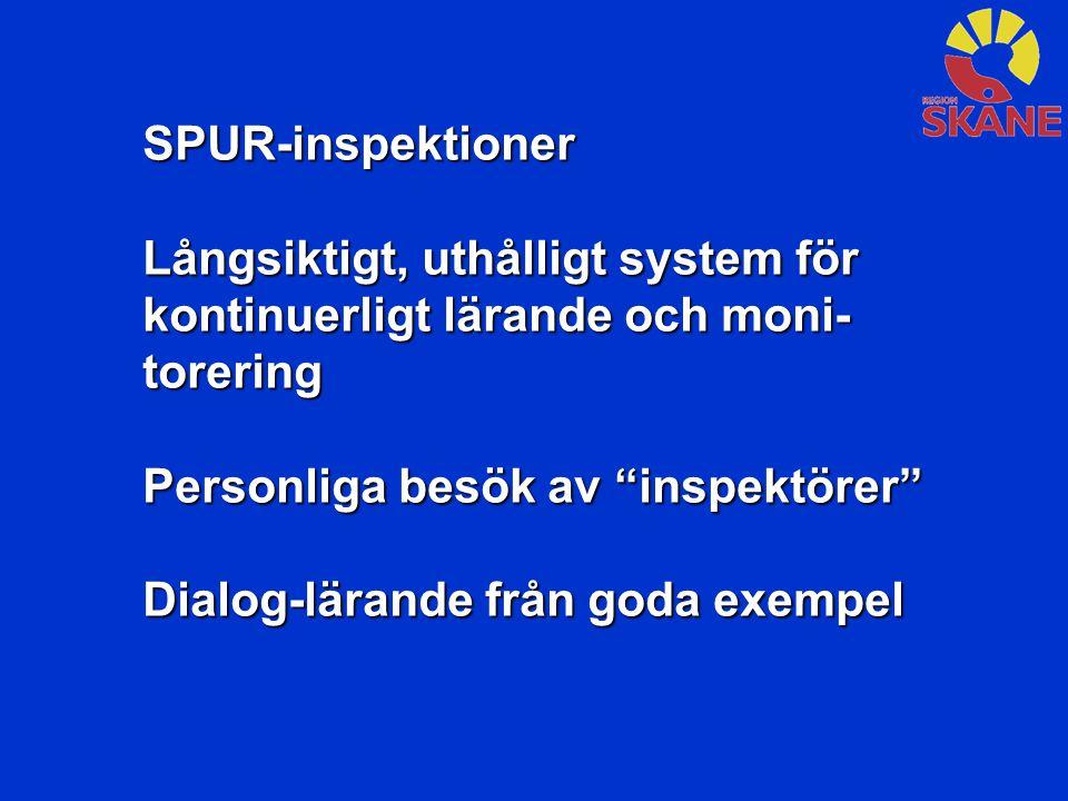 SPUR-inspektioner Långsiktigt, uthålligt system för. kontinuerligt lärande och moni- torering. Personliga besök av inspektörer