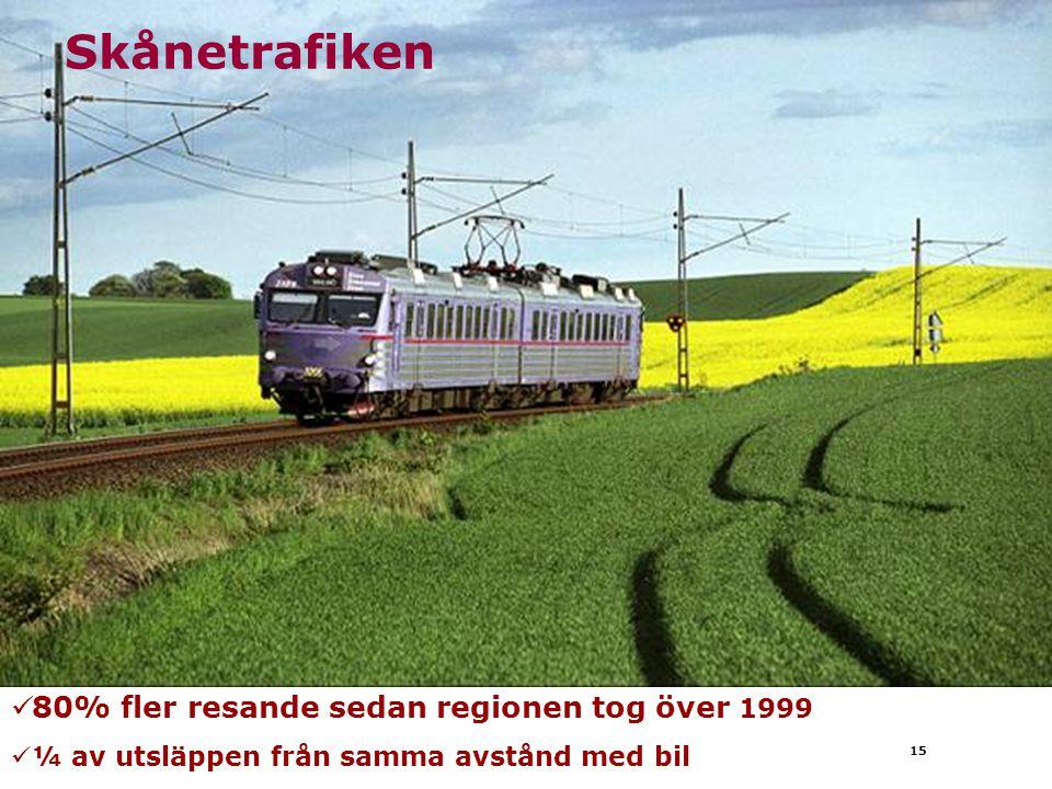Skånetrafiken 80% fler resande sedan regionen tog över 1999