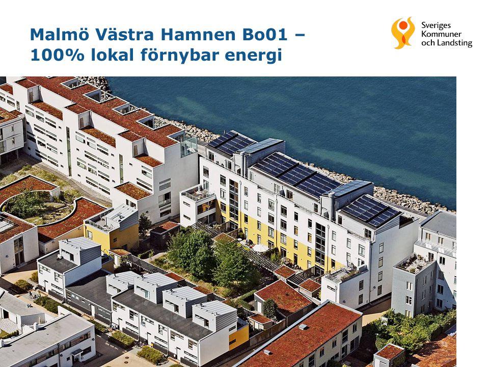 Malmö Västra Hamnen Bo01 – 100% lokal förnybar energi