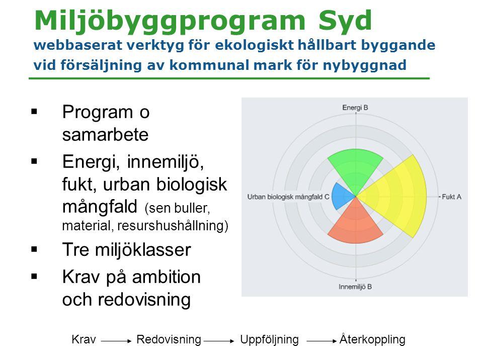 Miljöbyggprogram Syd webbaserat verktyg för ekologiskt hållbart byggande vid försäljning av kommunal mark för nybyggnad