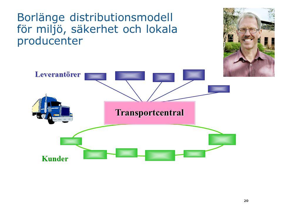 Borlänge distributionsmodell för miljö, säkerhet och lokala producenter