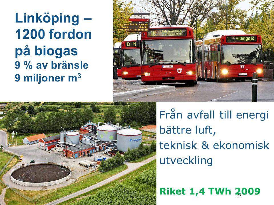 Linköping – 1200 fordon på biogas