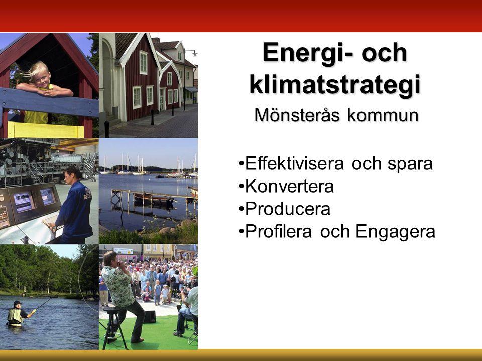 Energi- och klimatstrategi