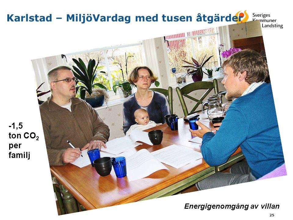 Karlstad – MiljöVardag med tusen åtgärder