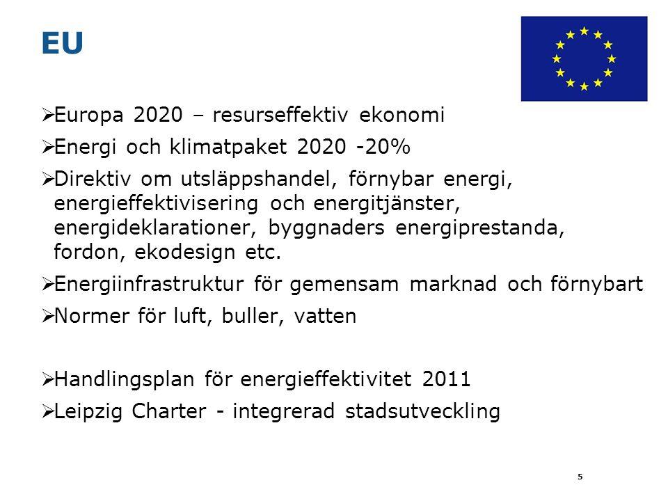 EU Europa 2020 – resurseffektiv ekonomi