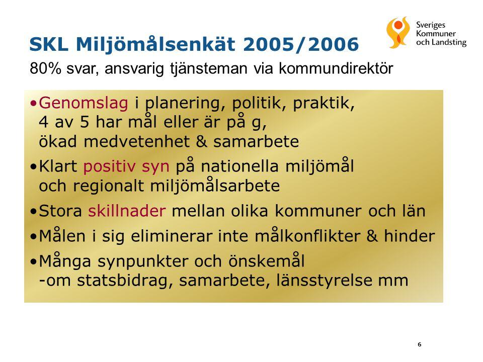 SKL Miljömålsenkät 2005/2006 80% svar, ansvarig tjänsteman via kommundirektör.