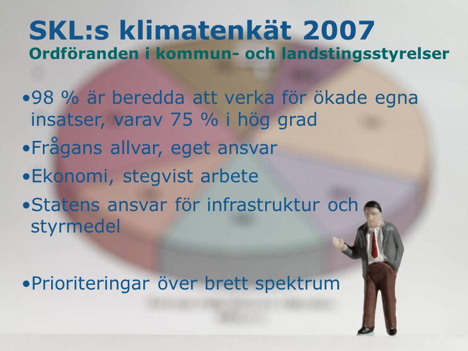 SKL klimatenkät 2007 Ordföranden i kommun- och landstingsstyrelser