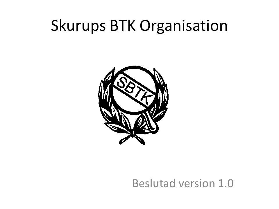 Skurups BTK Organisation