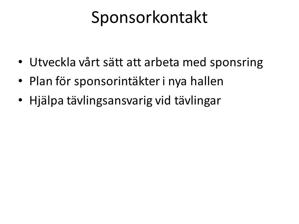 Sponsorkontakt Utveckla vårt sätt att arbeta med sponsring