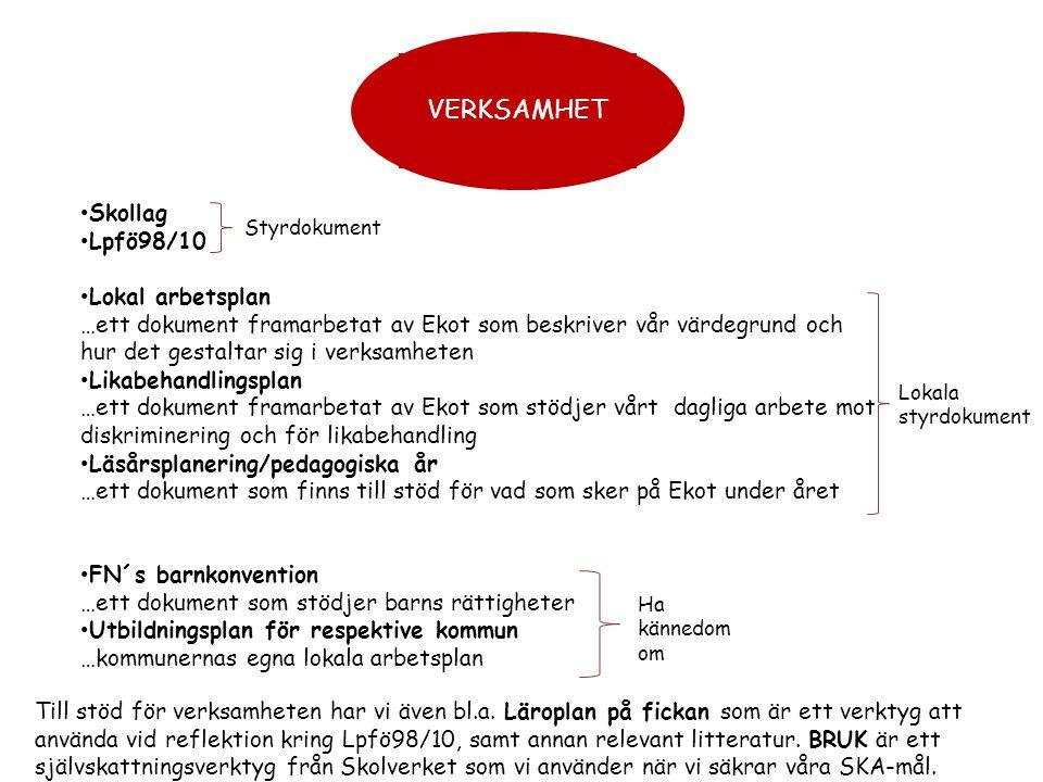 VERKSAMHET Skollag Lpfö98/10 Lokal arbetsplan
