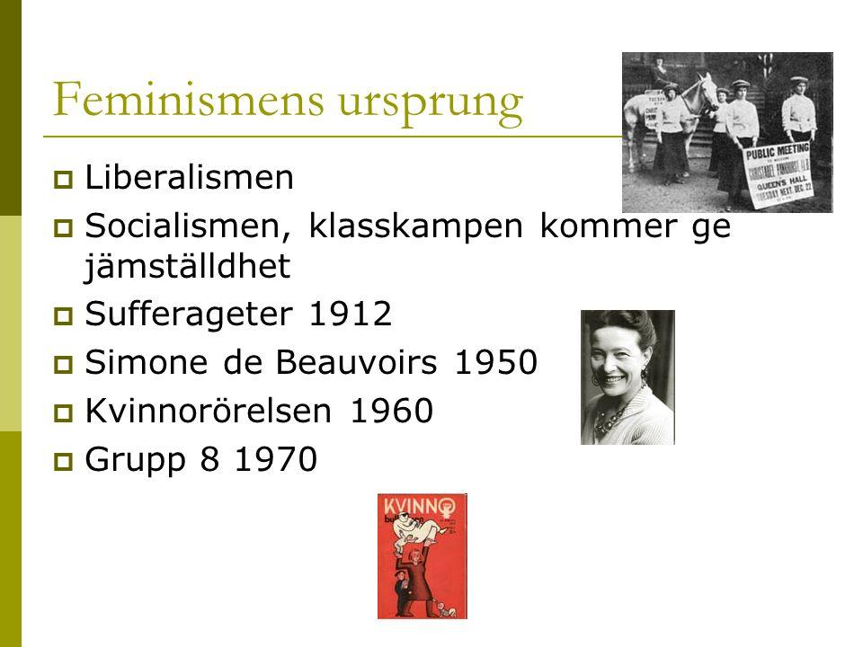 Feminismens ursprung Liberalismen